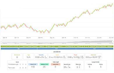 Match Scoring and Tracking Image.