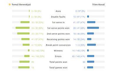 Statistics Image.