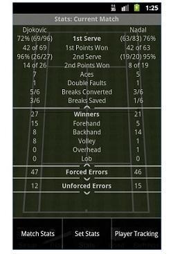 tennis stats app